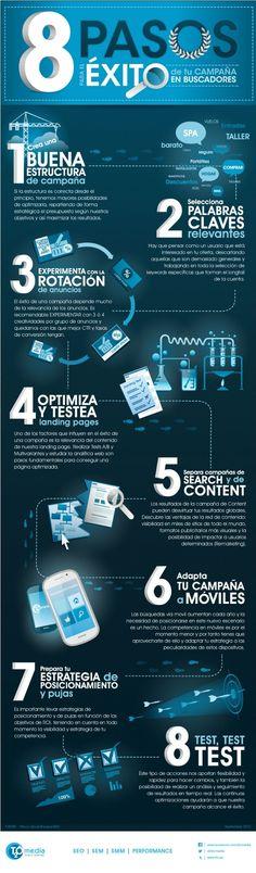 Las 64 Mejores Imágenes De Marketing Multinivel Marketing