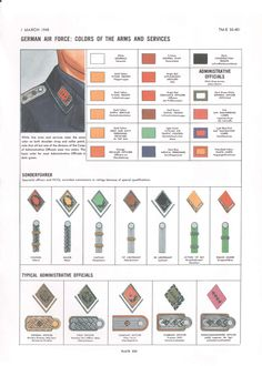 Plate XII: German Air Force: Colors of the Arms and Services