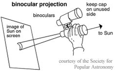 How to view sunspots (and hopefully the Venus transit)