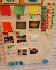In een week hebben de kinderen zes keer de mogelijkheid om te werken. Elke keer wanneer er een speel/werkles is geweest wordt er een kaartje afgehaald, zo kunnen jonge kinderen hun resterende tijd inschatten.