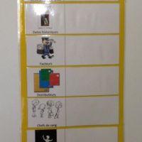 Tableau des métiers de la classe