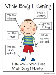 whole body listening printable for the classroom