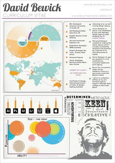 Another awesome resume infographic Cv Design, Resume Design, Graphic Design, Promotion Ideas, Self Promotion, Visual Resume, Infographic Resume, Resume Ideas, Communication Art