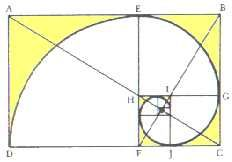 Geométrica - Desenho Geométrico - Proporção