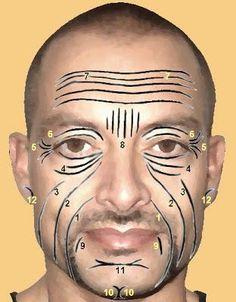 Según E. Laidlrich, las personas con arrugas recuerdan lo positivo y lo negativo del pasado, estando más preparadas para el futuro. C...