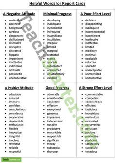 Report Card Comments! A list of adjectives to make writing comments meaningful and more descriptive.