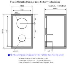 How to build Bookshelf Speaker Plans PDF woodworking plans Bookshelf speaker plans The speaker cabinet plans are from the FE206En driver datasheet Do you have a link with speaker plans Picture of