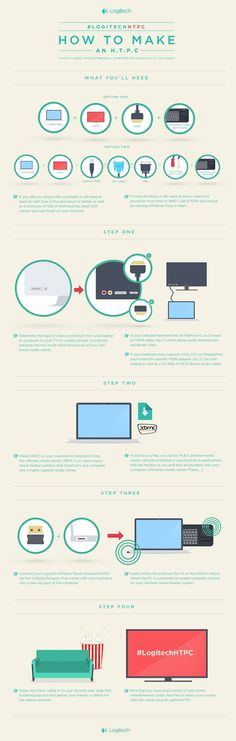 Need a HTPC HT? (That's Home Theater PC How-To.) Here's our guide on how to create your own custom home theater setup. #infographic