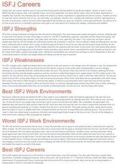 ISFJ Careers