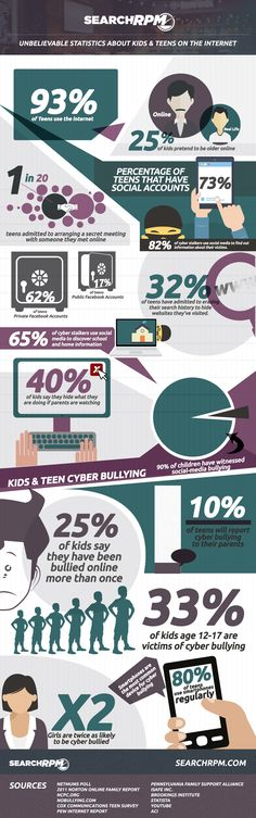 Unbelievable Statistics About Teen Safety On The Internet Infographic - e-Learning Infographics