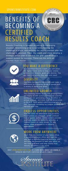 Corporate Wellness Coach Certification | Pinterest | Wellness ...