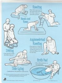 Active Birthing Positions