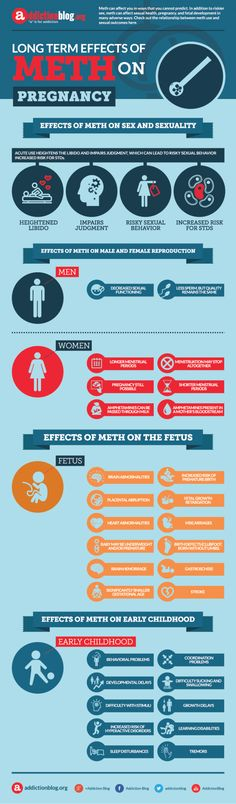 Long term effects of meth on pregnancy (INFOGRAPHIC) | Addiction Blog