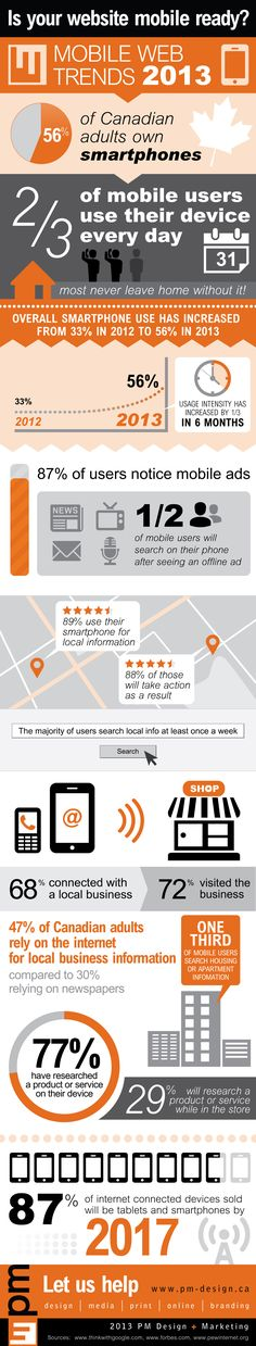 Mobile Infographic 2013 | PM Design and Marketing