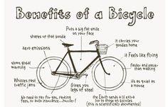 bicycle, bicycle :) markitafhw