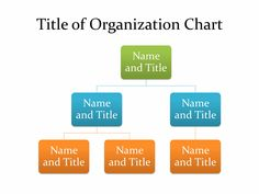 Basic organization chart - Templates