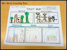 Mrs. Byrd's Learning Tree: Story Map Freebie! A blog post about using this story map in a kindergarten class.  Includes a FREE copy of the story map!  Works with ANY piece of literature.