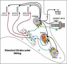 Bildresultat för stratocaster standard wiring