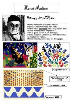 art history \ art history _ art history memes _ art history tattoo _ art history lessons _ art history paintings _ art history aesthetic _ art history for kids _ art history timeline Art History Projects For Kids, Art History Lessons, Art Lessons For Kids, School Art Projects, Art For Kids, Henri Matisse, James Rizzi, Art Worksheets, Ecole Art