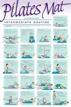 Great poster for the intermediate pilates. Using this today.