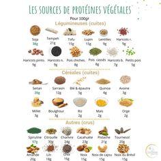 • Quelles sont les meilleures sources de protéines végétales 🤔? Comment ajouter des protéines végétales dans son alimentation? Pour la plupart d'entre nous, ne pas manger de viande (ou de protéine animale) induit systématiquement un manque de protéines et donc une carence 👎🏻.  #protéines #protéinesvégétales #vegetalisersesrepas #greenaddict #poischiches #lentilles #spiruline #poiscassés #tofu #vegetarienne #vegetarien #alimentationvivante