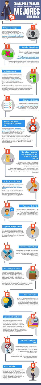 Trabaja inteligentemente y mejora tus resultados #infografía #infographic #RRHH