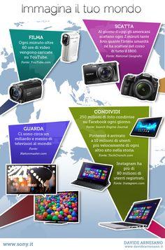 Caro #BabboNatale, mi porti una fotocamera digitale #Sony? #ChristmasCountdown  #wishlist http://www.cupofbrain.info/caro-babbo-natale-mi-porti-una-fotocamera-digitale-sony-christmascountdown