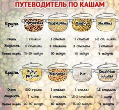 гречка как варить пропорции воды: 14 тыс изображений найдено в Яндекс.Картинках