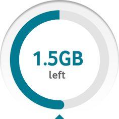 My Vodafone :: Login to MyVodafone