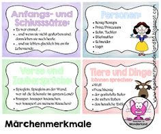Teacher In Wonderland: Deutsch