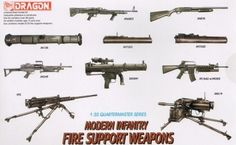 1/35 DRAGON MODERN INFANTRY FIRE SUPPORT WEAPONS