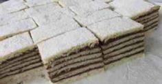 Olcsó, egyszerű és finom sütemény. Anyukám jut eszembe erről a hatlaposról, csuda jól tudta csinálni, nagyon finom! Hozzávalók 60 deka liszt, 25 deka zsír, 10…