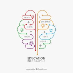 Educational Theme | Graphicview.net