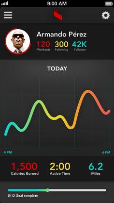 fitness graph