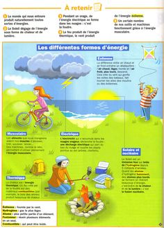 Educational infographic : Les énergies formes dénergies Plus Science For Kids, Earth Science, Science And Technology, French Teaching Resources, Teaching French, How To Speak French, Learn French, Test B1, Flags Europe
