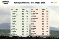 Maineikkaimmat_2014