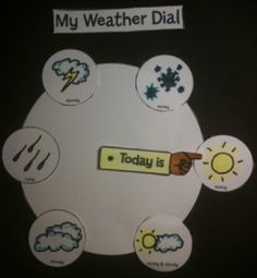 The Weather Lesson Plans   Weather lessons, Lesson plans and Math