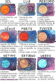 Netuno e mercu Wicca, Tarot, Study Notes, Aesthetic Vintage, Numerology, The Magicians, Witchcraft, Astronomy, Zodiac Signs