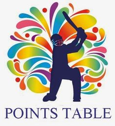 CPL T20 POINTS TABLE STANDING 2015