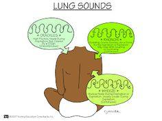 Nursing School: Assessment Mnemonics and Blog has other lots of good tricks :)