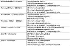 Here is the NCLEX study plan that helped me pass the examination. Learn English Words, English Study, Study Guide Template, Academic Essay Writing, Application Cover Letter, Ielts Tips, Study Schedule, Reading Practice, Study Materials