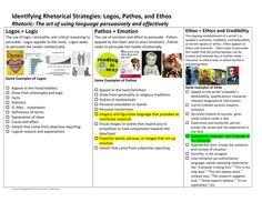 ethos pathos logos essay writing