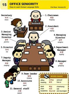 # 015. Office seniority