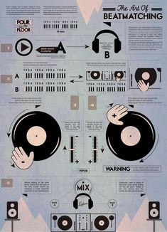 The Art of Beatmatching Infographic - Really cool stuff!