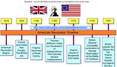 American Revolution Timeline | FREEBIE! | American Revolution Timeline | Inspiration Template ...