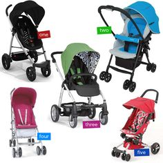 Are you an initial time parent? Baby on the way There are many kinds of baby strollers offered on the market today. Various suppliers have differences in features. http://babypramss.tumblr.com/post/93394580215/just-what-you-should-understand-about-child-prams