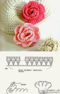 Watch The Video Splendid Crochet a Puff Flower Ideas. Phenomenal Crochet a Puff Flower Ideas. Crochet Motifs, Crochet Flower Patterns, Crochet Diagram, Crochet Chart, Love Crochet, Irish Crochet, Diy Crochet, Simple Crochet, Flower Chart