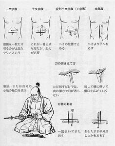 A Samurai's Guide to Harakiri