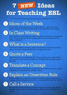 POSTER: 7 NEW Ideas For Teaching ESL