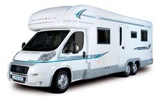 Using Kelley Blue Book To Price A Motor Home Http Whatmycarworth